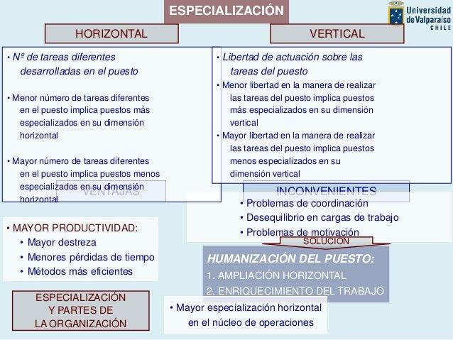 Clase 3 Estructura Organizacional Y Diseño Organizacional