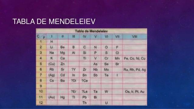 Clase 3 ionizacion y tabla periodica tabla de mendeleiev 9 urtaz Choice Image