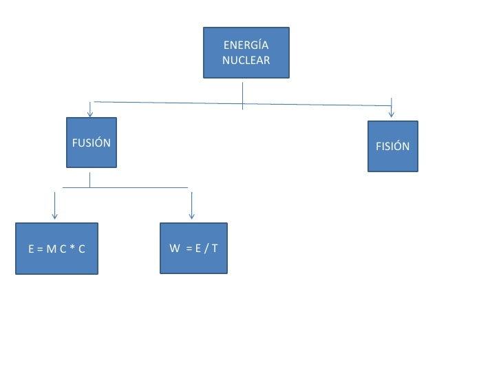 Clase3 Lfm Slide 2