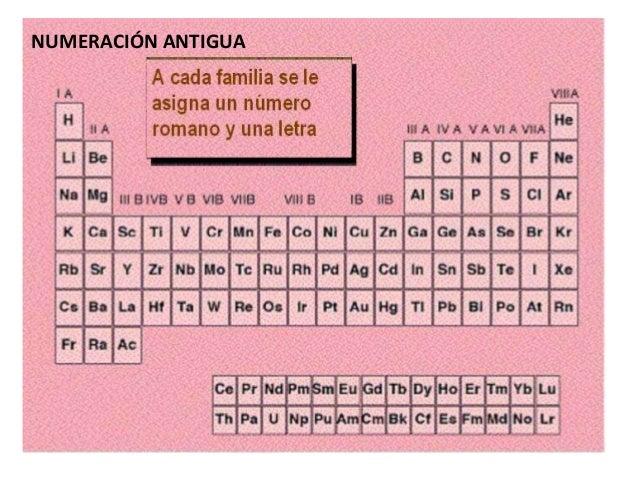 Clase 3 tabla periodica igual cantidad de niveles igual subnivelde energa 9 numeracin antigua urtaz Gallery