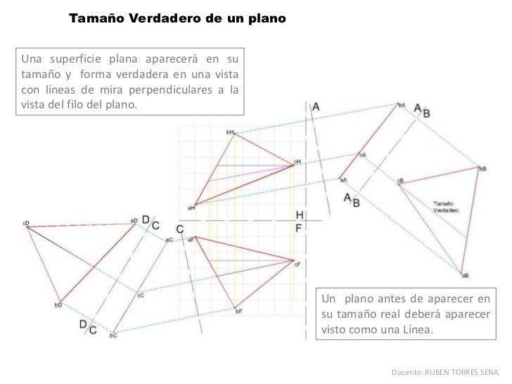 Tamaño Verdadero de un plano<br />Una superficie plana aparecerá en su tamaño y  forma verdadera en una vista con líneas d...