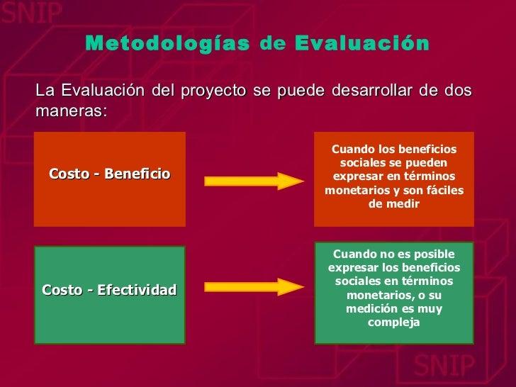 Metodologías  de  Evaluación La Evaluación del proyecto se puede desarrollar de dos maneras: Costo - Beneficio Costo - Efe...