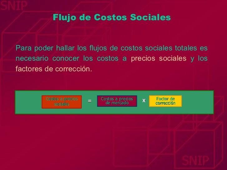Flujo de Costos Sociales   Para poder hallar los flujos de costos sociales totales es necesario conocer los costos a  prec...