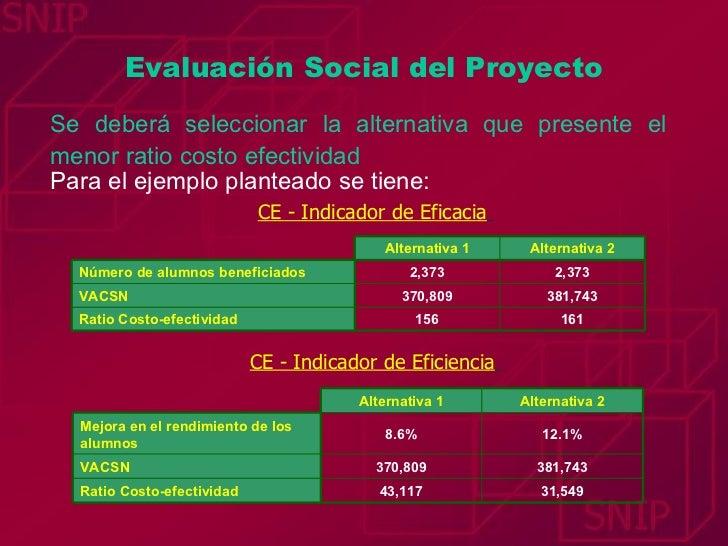 Evaluación Social del Proyecto Se deberá seleccionar la alternativa que presente el menor ratio costo efectividad Para el ...