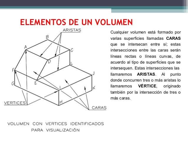 Clase 4 dibujo tecnico Mod02 Sistema de representacin Ortogonal