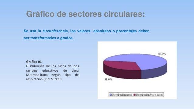 Gráfico de barras  Los diagramas de barras pueden ser simples, compuestos o  apilonadas, cuando se ha clasificado la infor...