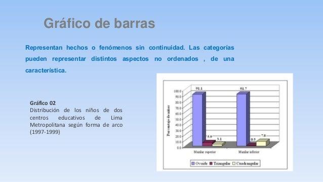 Histograma  Es un gráfico que se usa para representar las frecuencias absolutas o relativas  mediante rectángulos, teniend...