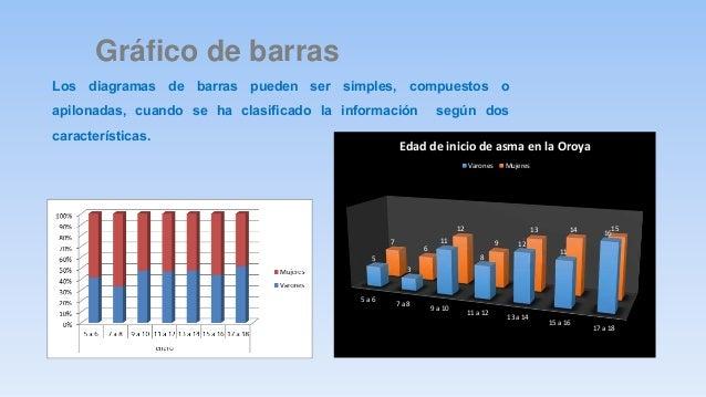 Histograma  Gráfico 04  Distribución de pacientes con  estrechamiento de orofaringe (en  mm) del distrito de Sicaya , 2000...