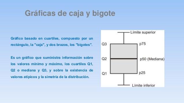 Clase 4 graficos