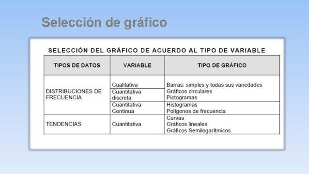 Gráfico de barras  Representan hechos o fenómenos sin continuidad. Las categorías  pueden representar distintos aspectos n...