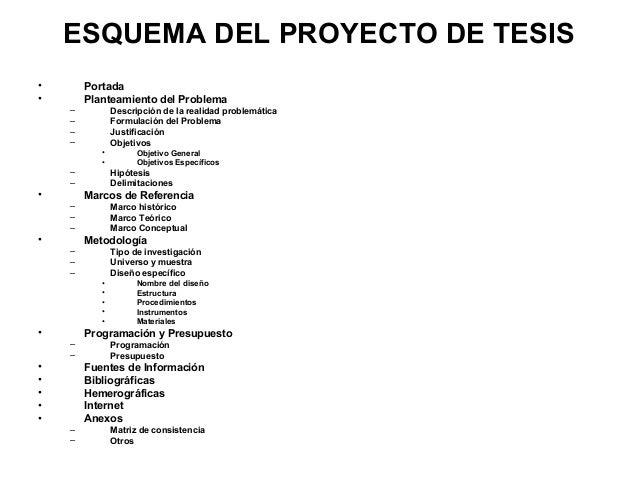 resumen del manual didactico de investigacion Didáctica general: manual introductorio edit exposición para describir los elementos de la didáctica y su función dentro del proceso de enseñanza y.