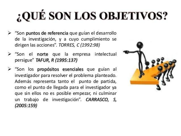 Clase 4 Objetivos De La Investigaci N