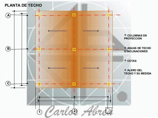 Clase 4 presentacion planta de arquitectura carlos abreu for Plantas de arquitectura