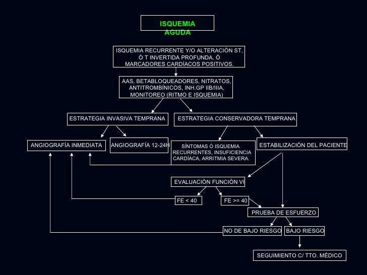 viagra patent expiration 2012