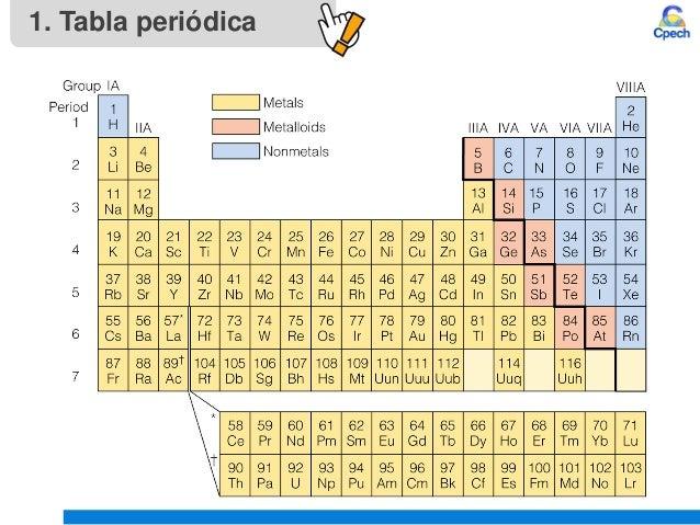 tabla peridica - Tabla Periodica Xe