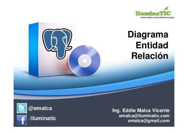 Diagrama                      Entidad                     Relación@emalca       Ing. Eddie Malca Vicente                em...