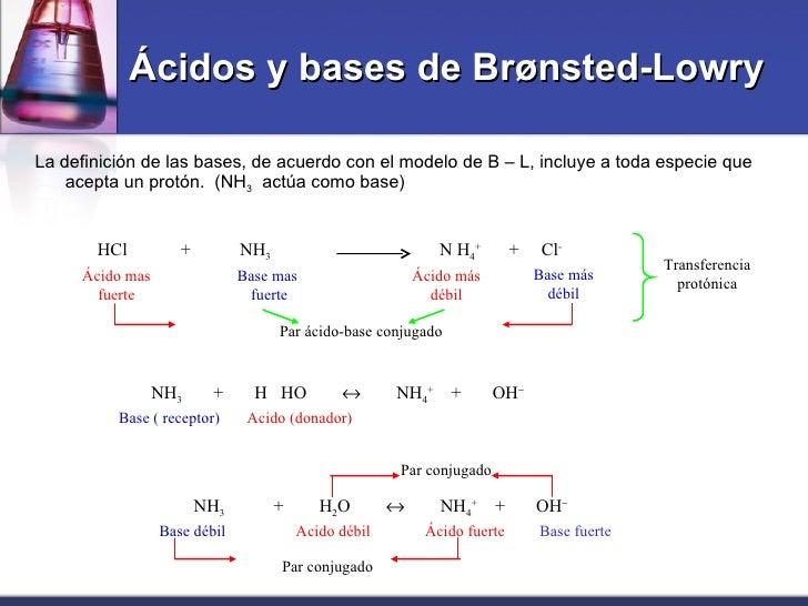 Acidos y reacciones quimicas cido base conjugado 12 urtaz Choice Image