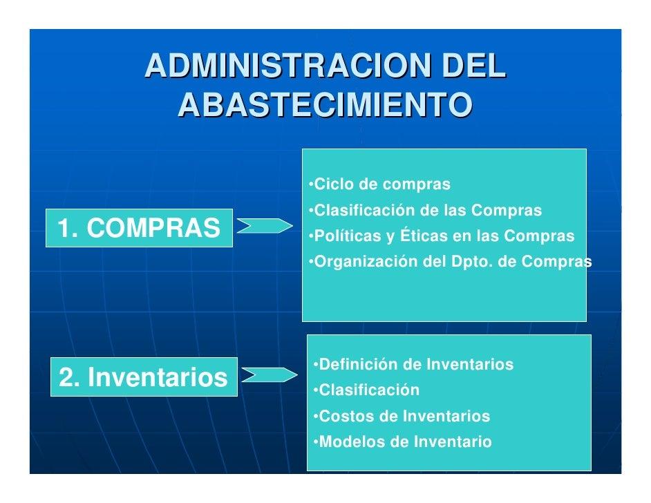 ADMINISTRACION DEL        ABASTECIMIENTO                   •Ciclo de compras                  •Clasificación de las Compra...