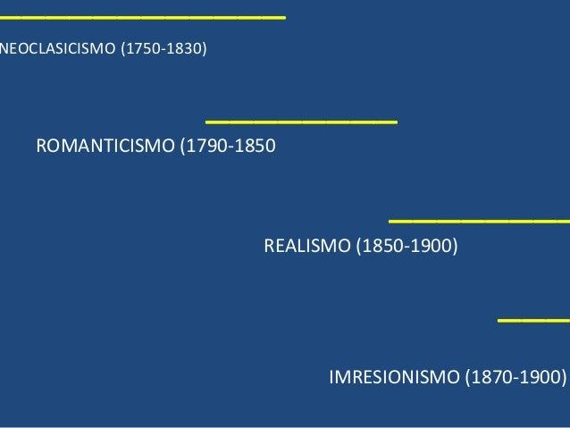 ____________ NEOCLASICISMO (1750-1830) ________ ROMANTICISMO (1790-1850 ________ REALISMO (1850-1900) ___ IMRESIONISMO (18...
