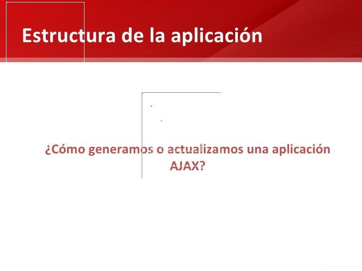 Estructura de la aplicación  ¿Cómo generamos o actualizamos una aplicación                    AJAX?