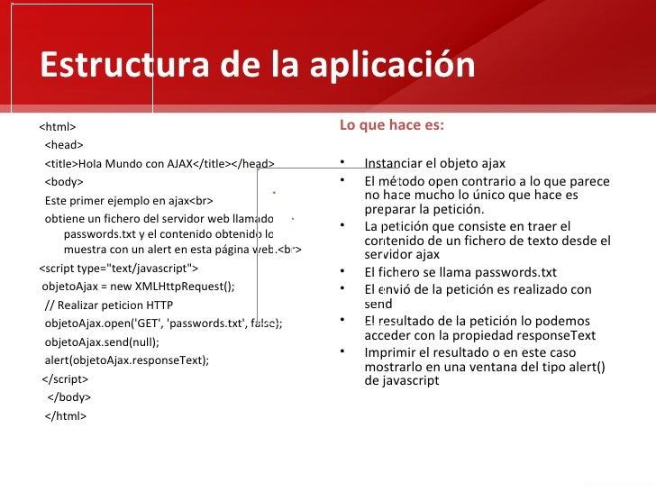 Estructura de la aplicación<html>                                              Lo que hace es: <head> <title>Hola Mundo co...