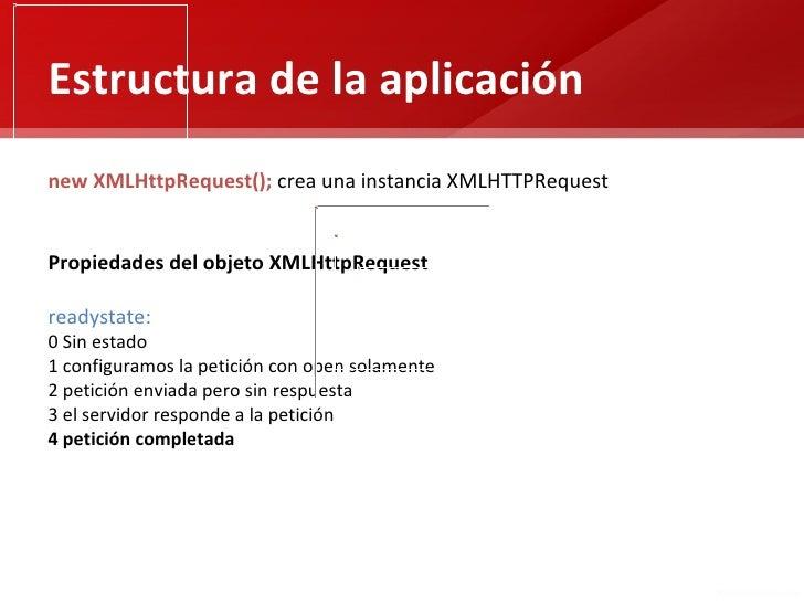 Estructura de la aplicaciónnew XMLHttpRequest(); crea una instancia XMLHTTPRequestPropiedades del objeto XMLHttpRequestrea...