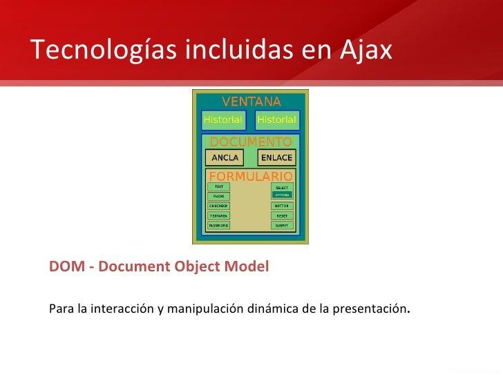 Tecnologías incluidas en Ajax DOM - Document Object Model Para la interacción y manipulación dinámica de la presentación.