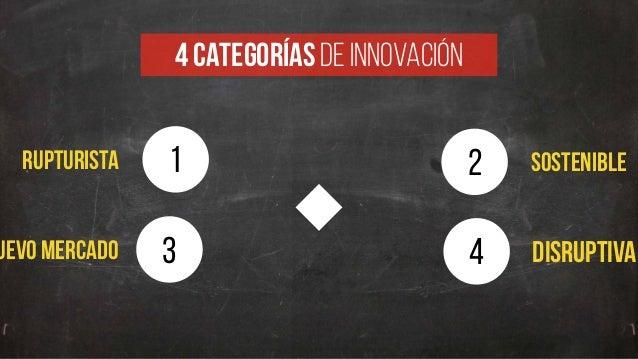 4 CATEGORÍAS de innovación 1rupturISTa 2 SOSTENIBLE 3uevo mercado 4 DISRUPTIVA