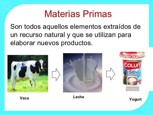 Clase 5 Y_6_materias_primas_y_actividades_economicas