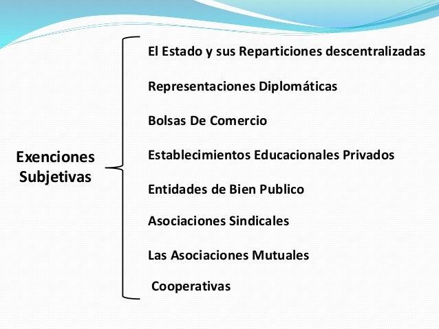 Representaciones Diplomáticas Exenciones Subjetivas El Estado y sus Reparticiones descentralizadas Bolsas De Comercio Esta...