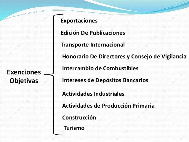 Edición De Publicaciones Exenciones Objetivas Exportaciones Transporte Internacional Honorario De Directores y Consejo de ...