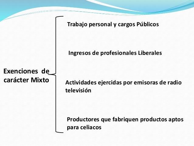 Ingresos de profesionales Liberales Exenciones de carácter Mixto Trabajo personal y cargos Públicos Actividades ejercidas ...
