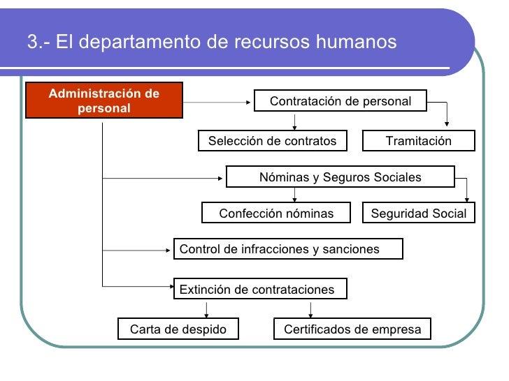 El departamento de recursos humanos es uno de los más versátiles y multifuncionales. Entre sus funciones más importantes destacan la contratación y despido de personal, capacitación de los trabajadores, mantenimiento de las relaciones interpersonales e interpretación de las leyes laborales.