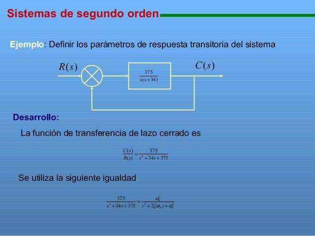 Sistemas de segundo orden ejercicios resueltos