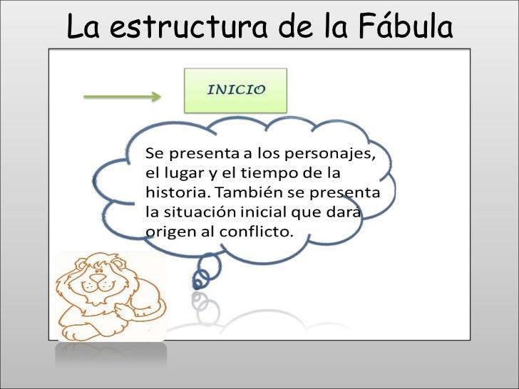 Clase 8 Estructura De La Fábula