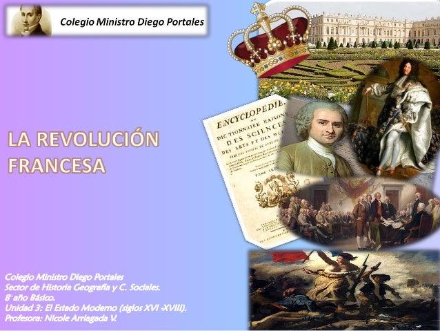 Colegio Ministro Diego Portales Sector de Historia Geografía y C. Sociales. 8°año Básico. Unidad 3: El Estado Moderno (sig...