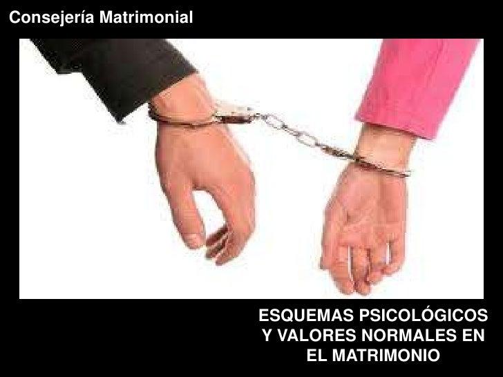 Consejería Matrimonial                         ESQUEMAS PSICOLÓGICOS                         Y VALORES NORMALES EN        ...