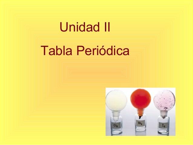 Unidad II Tabla Periódica