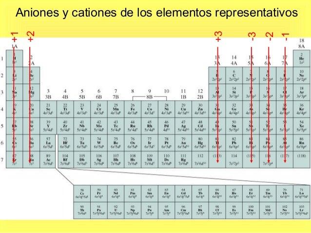 Clase 9 Diapositiva C08