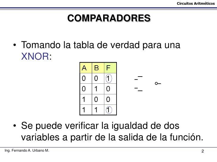 Circuito Xnor : Clase circuitos aritméticos