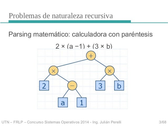 Clase concurso sintaxis 2014 Slide 3