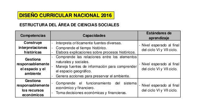 El curr culo y el dcn for Diseno curricular nacional 2016 pdf