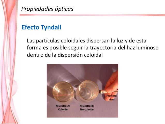 Propiedades ópticas: efecto Tyndall