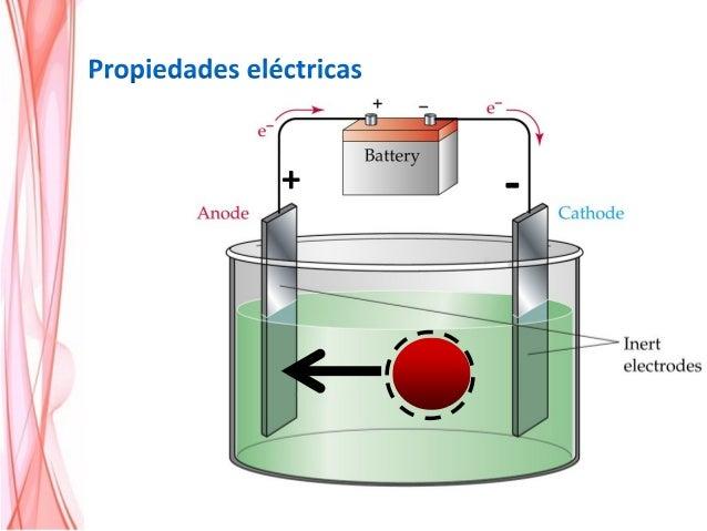 Electroforesis de una mezcla de proteínas Propiedades eléctricas