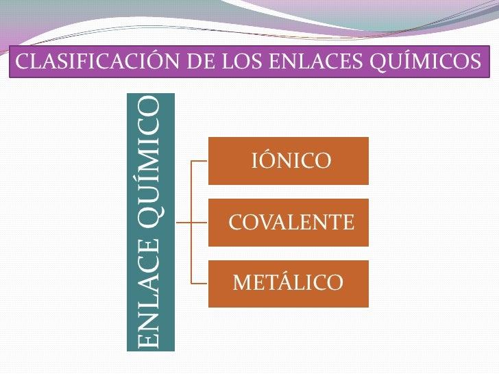 CLASIFICACIÓN DE LOS ENLACES QUÍMICOS         ENLACE QUÍMICO    IÓNICO                          COVALENTE                 ...