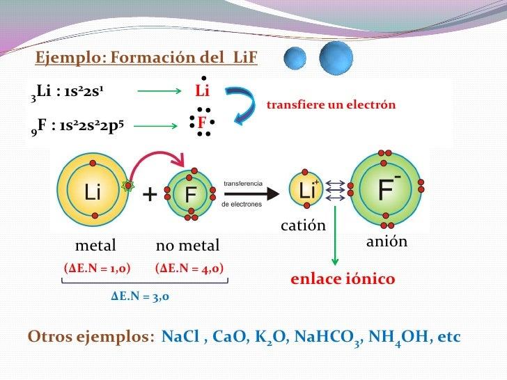 Ejemplo: Formación del LiF                                .3Li   : 1s22s1                               .                 ...