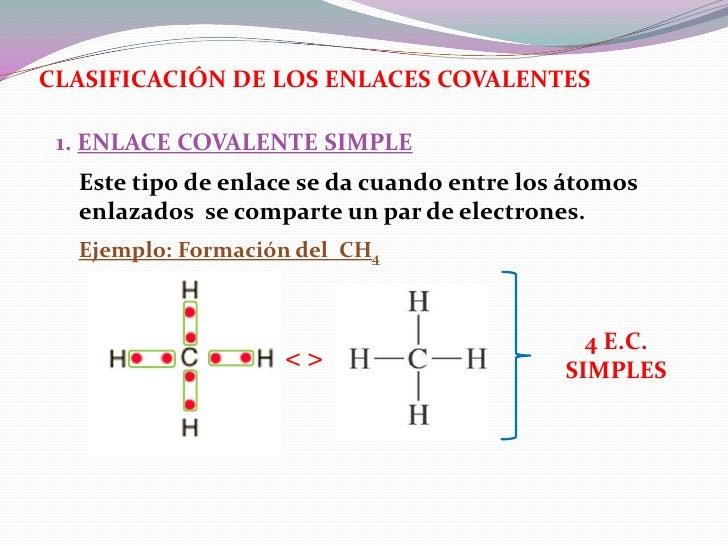 CLASIFICACIÓN DE LOS ENLACES COVALENTES 1. ENLACE COVALENTE SIMPLE  Este tipo de enlace se da cuando entre los átomos  enl...