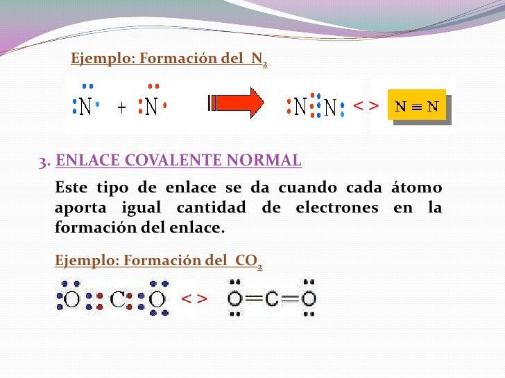 Ejemplo: Formación del N2                                  <>3. ENLACE COVALENTE NORMAL Este tipo de enlace se da cuando c...