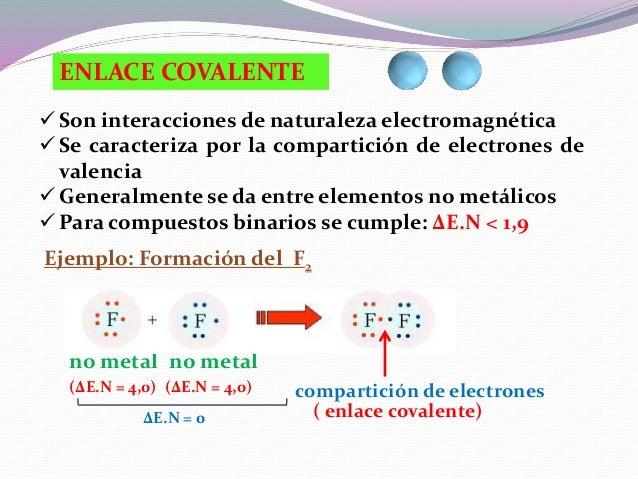 CLASIFICACIÓN DE LOS ENLACES COVALENTES 1. ENLACE COVALENTE SIMPLE Este tipo de enlace se da cuando entre los átomos enlaz...