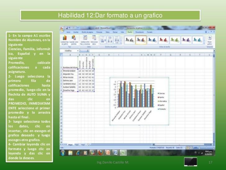 Habilidad 12:Dar formato a un grafico1- En la campo A1 escribeNombre de Alumnos, en lasiguienteCiencias, Familia, informát...